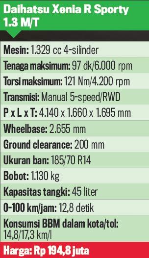 Data-Daihatsu-Xenia-Sporty-003
