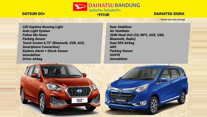 Komparasi Fitur Datsun GO Plus vs Daihatsu Sigra
