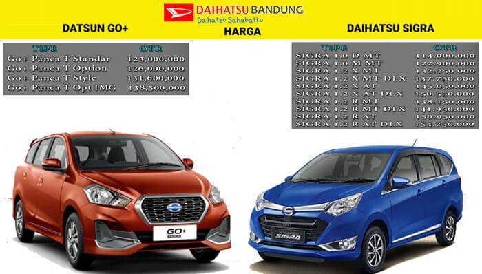 Komparasi Harga Datsun GO Plus vs Daihatsu Sigra